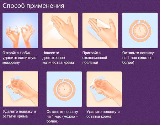 применения крема для обезболивания кожи при эпиляции